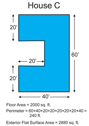 Floor Square Footage Calculator