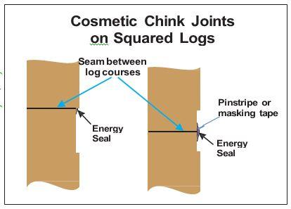 square logs